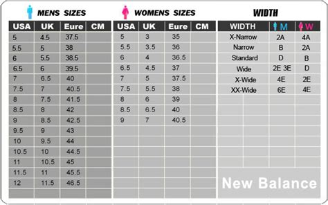 shoe size chart new balance new balance shoe size chart inches philly diet doctor