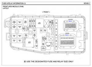 repair guides g 3 8 dohc 2007 fuse relay information autozone