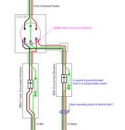 200a 100a cut offs on 200a service electrical contractor talk