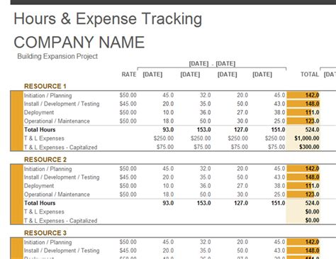 project cost summary template budgets office