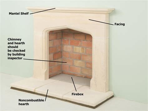 Installing Fireplace Surround by How To Install A Hearth And Fireplace Surround Diy