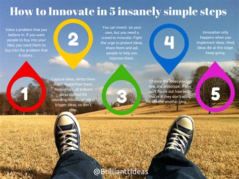 steps on how to a how to innovate in 5 insanely simple steps brilliant ideas