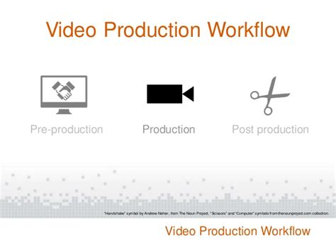production workflow lecture 9 production workflow