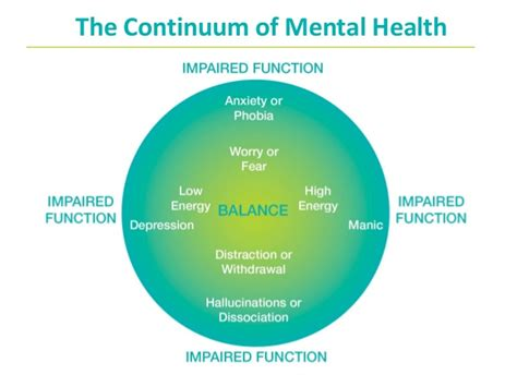 section 138 mental health act mental health in the nonprofit workplace