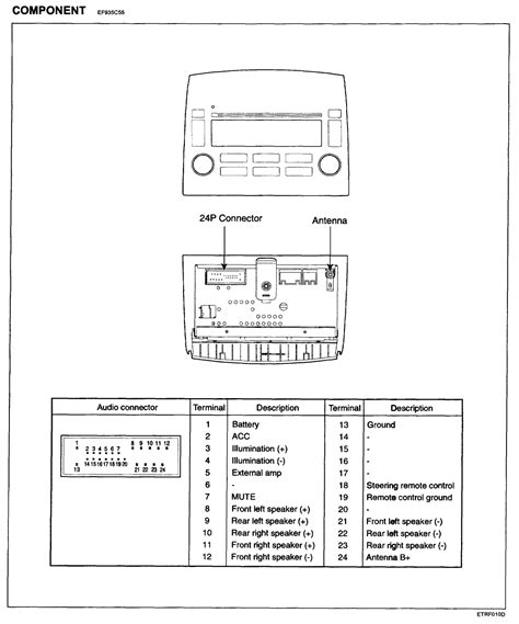 hyundai radio wiring diagram 2003 hyundai accent radio