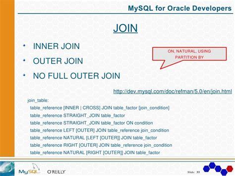 mysql query inner join mysql for oracle developers