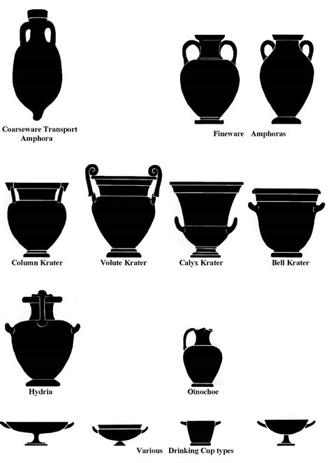 Ancient Vase Shapes by Some Of The Different Pottery Shapes Used At The
