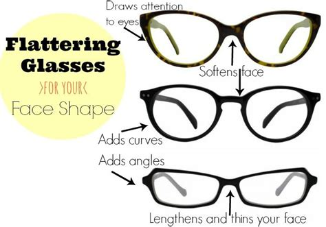 Whats Your Favorite Sunglass Shape by The Best Eyewear Glasses For Your Shape Clothes
