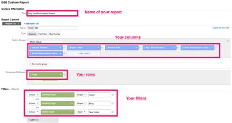 blogger report 3 custom reports for content marketing and social media