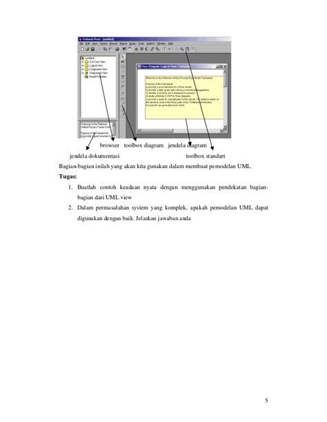 cara membuat erd dengan rational rose modul uml