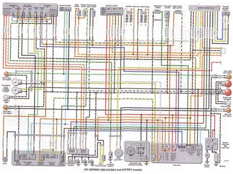 suzuki bandit 1200 wiring diagram 1997 suzuki bandit 1200 wiring diagram get free image