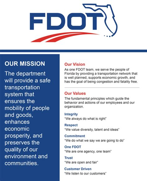 Public Transport Council Mission Vision And Values | public information office