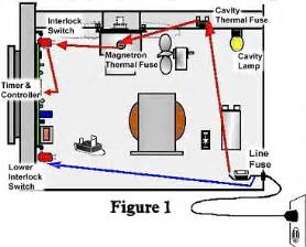 heat trace wiring diagram heat free engine image for user manual