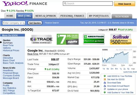 stock quote will ferrell yahoo stock market quotes yahoo finance 5 quote