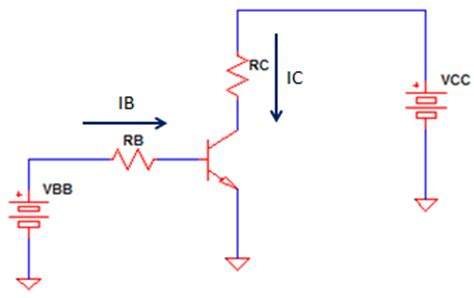 an npn transistor is correctly biased and turned on if the complete analysis of a fixed bias circuit using npn transistor electronicsbeliever