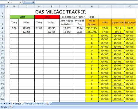 gas mileage template gas mileage tracker spreadsheet onlyagame