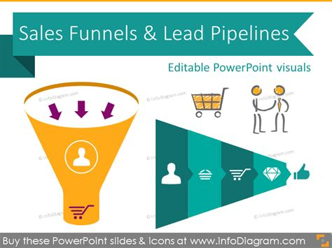sales funnel template powerpoint sales funnel diagrams and pipeline process charts ppt