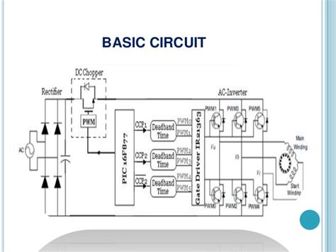design of vfd for speed in single phase induction