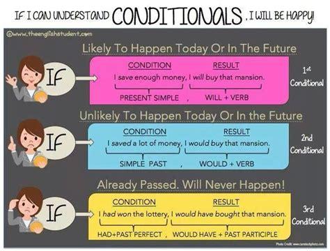 80 best conditionals images on pinterest english grammar 31 best conditional sentence условное предложение images