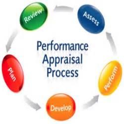 home appraisal process performance appraisal basics fatha khan pmp itil