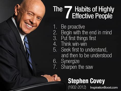 The 7 Habits Of Highly Effective By Stephen Rcovey you dont get a second chance to make a