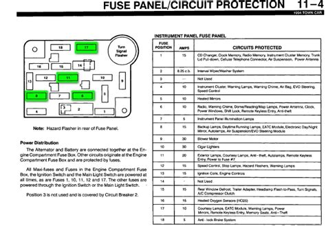 1990 lincoln town car fuse box for free wiring