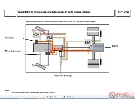 carrier service manuals wiring diagram coleman furnace