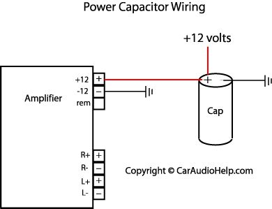 the capacitor in the ignition system assists in ensuring the spark is tech cap capacitors distributor metallized polypropylene capacitor 20 mfd 400vdc