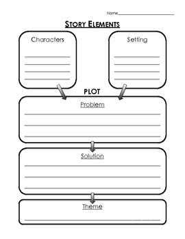 Story Elements: Plot and Th... by Danielle Lafountain