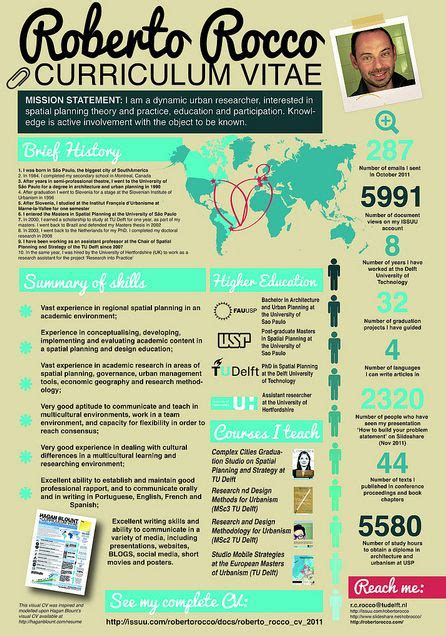 cool resume ideas 17 best images about professional development on