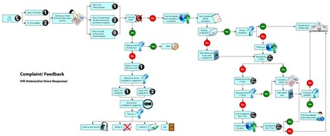 website workflow diagram 9 best images of website workflow diagram website design
