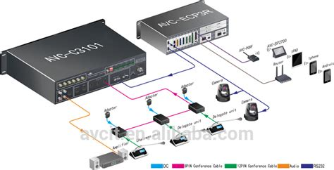 conference room wiring diagram conference room wiring
