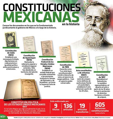 antecedentes del articulo5 constitucion 187 eje central