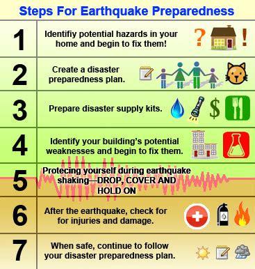 earthquake prevention earthquake little duckies