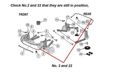 jeep grand front suspension diagram my wallpaper