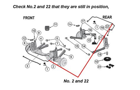 jeep suspension diagram chrysler pt cruiser front suspension diagram