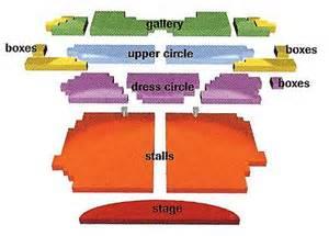 Buxton Opera House Seating Plan Buxton Opera House Seating Plan View The Seating Chart For The Buxton Opera House