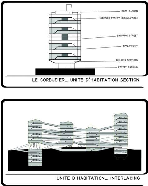 unite d habitation section florianv unit dhabitation
