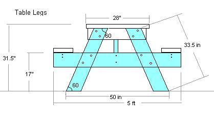 woodworkpdfplans  ft picnic table plans plans