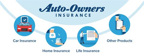 Home And Auto Insurance Company Ratings by Auto Owners Insurance Quote Mesmerizing Autoowners