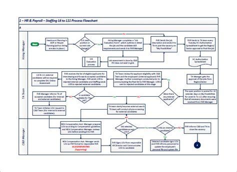docs flowchart template doc 585420 process flow chart template 12 free sle