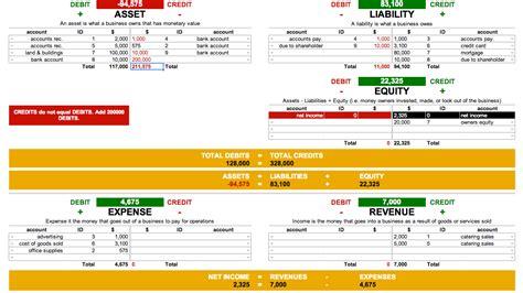 Credit Balance Formula Accounting Equation Sheet Crash Course Accounting 101 7 Small Business Doer