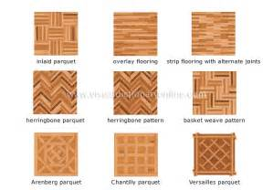 house structure of a house wood flooring wood