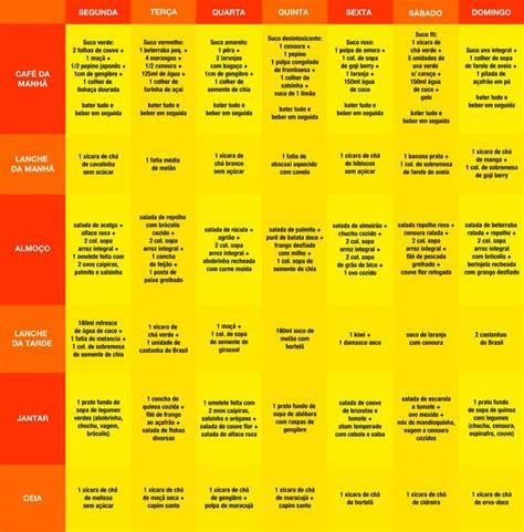 Detox Dieta Cardapio by Dieta Detox Limpe Seu Organismo E Emagre 231 A Sa 250 De