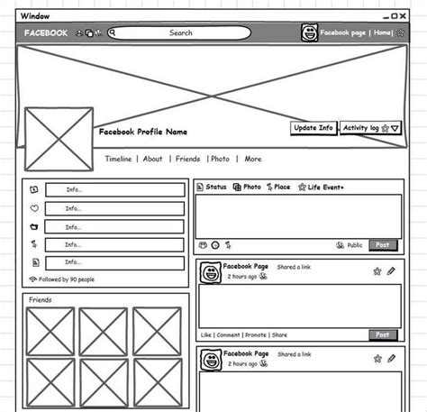 wireframe profiles wireframing should be a known concept for web designers