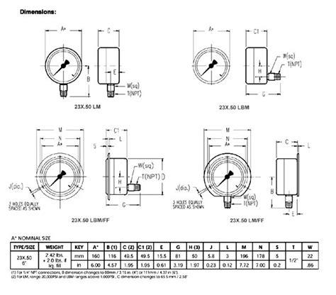 Pressure Wika 232 50 wika 232 50 pressure 4214145