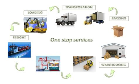 ddu sea freight door to door service from china forwarder