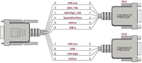 ethernet length wiring diagram wiring diagram