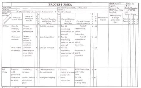 kanban process flow chart images
