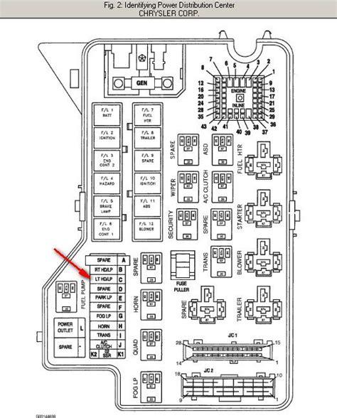 dodge ram fuse box diagram 1997 1500 get free image